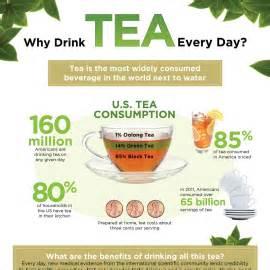 herbal tea health benefits picture 6