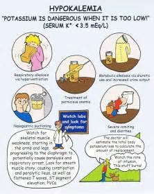 hyperkalemia diabetics picture 1