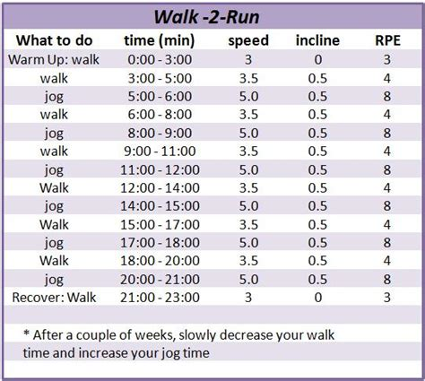 walking plan for weight loss picture 9