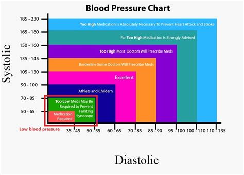 atenelol low blood pressure picture 13