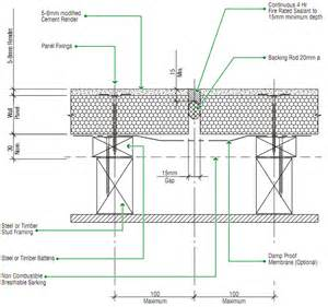 fire resistant joint systems picture 10