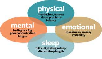 physical psychological changes in sleep picture 2