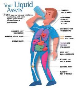 Hydration blood pressure picture 6