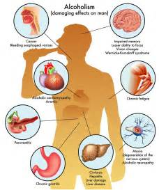 health problems that cause a perso to be picture 9