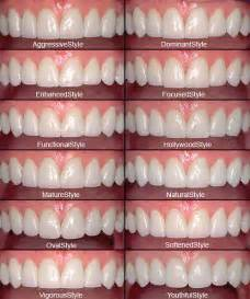 what is venner teeth picture 2