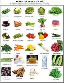 diabetic foods to eat picture 2