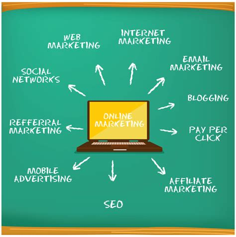 how to start affiliate business online picture 6