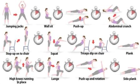 what is the best excersise for burning fat picture 7
