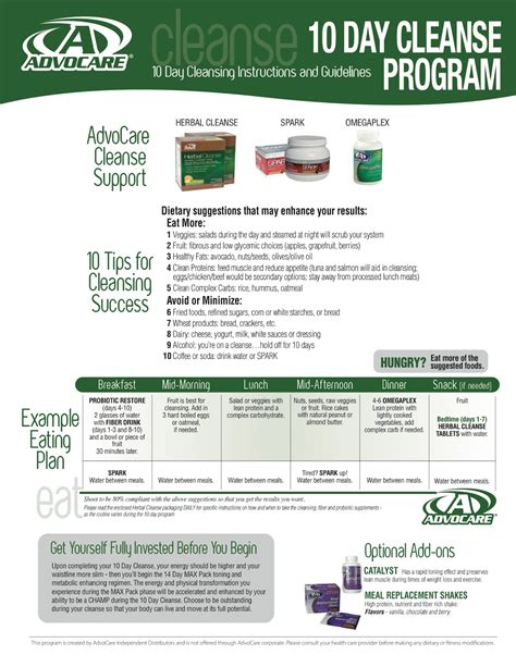 can the advocare 10 day cleanse cause uti picture 4