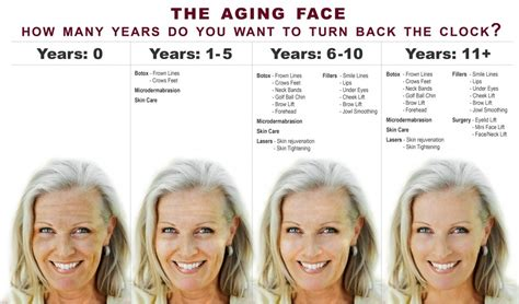 ageing botox treatment picture 7