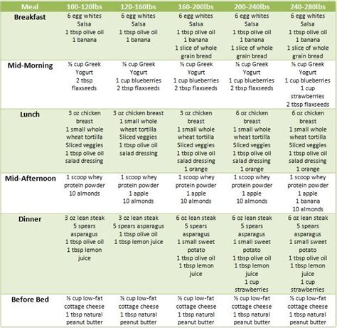 diet meal plans picture 13