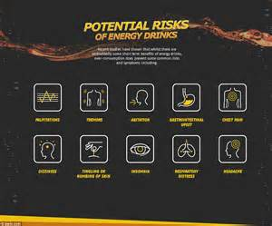 spark energy drink cause belly pains picture 2