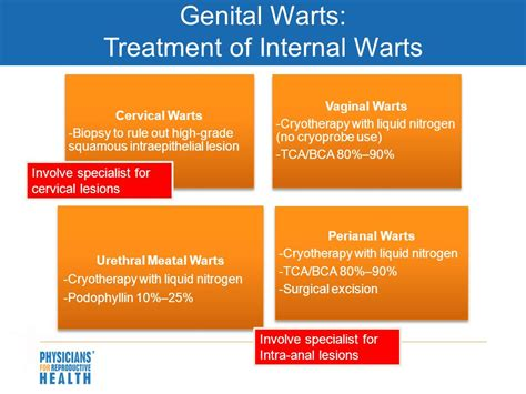 any treatment in nigeria for wart picture 10
