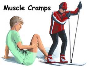 muscle spasums picture 7