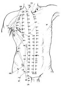 acupressure weight loss picture 13