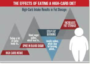 the atkins diet picture 14