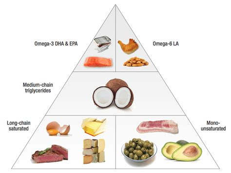 foods healthy liver picture 10