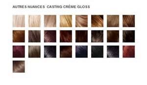 belle couleur crema reviews 2015 picture 5