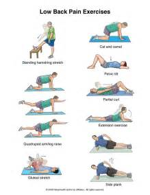 back pain treatment picture 6