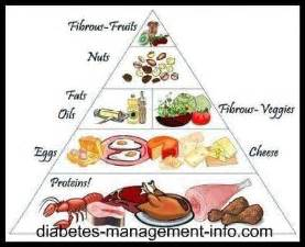diabetic healthy food diet picture 11