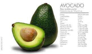 avacado oil skin picture 13