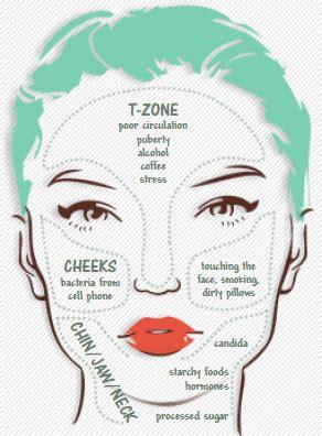 prednisone acne picture 9