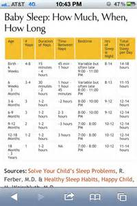 infant sleep schedule picture 6