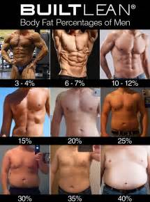 male to female developing feminine body fat picture 3