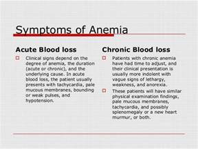 unexplained weight loss and anemia picture 9