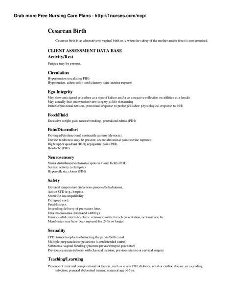 list nursing care plan for uterine prolapse picture 22