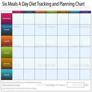 chart to track weight loss picture 6