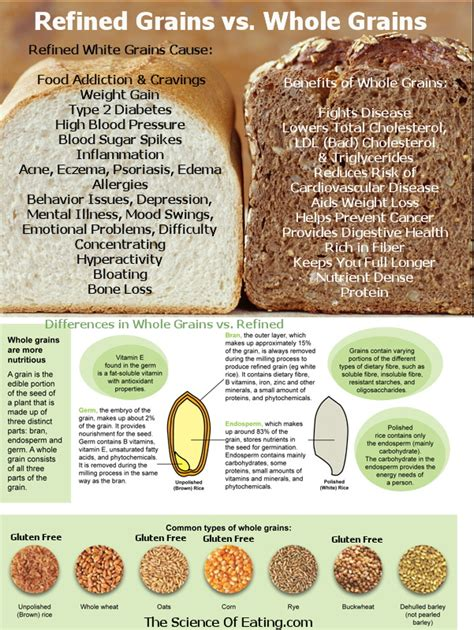 whole grains and weight loss picture 10