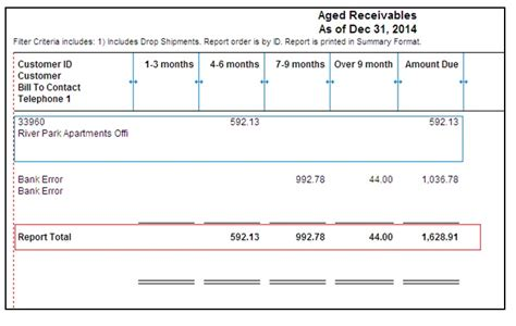 peachtree accounts receivable aging picture 1