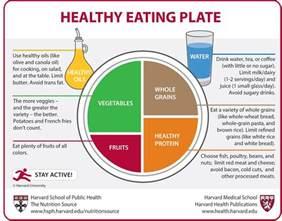 u.s. public health nutrition picture 9