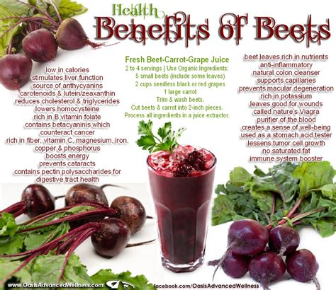 beets diet picture 1