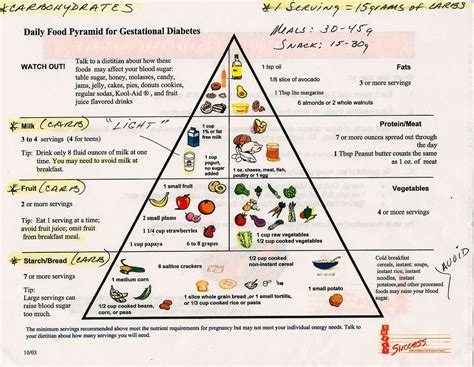 gestational diabetic diet picture 6