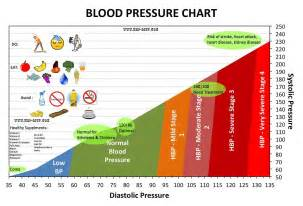 alcoholic with low blood pressure picture 14