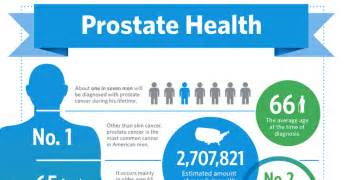jan 2014 how to tell when prostate cancer picture 7