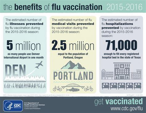 flu in denver 2015 picture 2