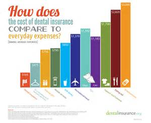 insurance company-dental health picture 7