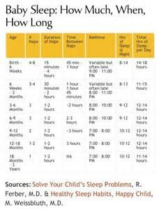 infant sleep schedulea picture 3