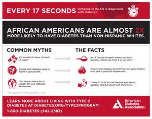 national blood pressure month 2014 picture 3