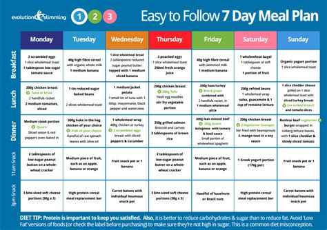 diet meal plans picture 7