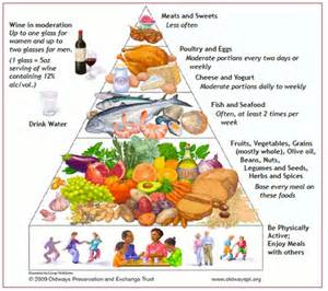 alcohol and diet picture 10