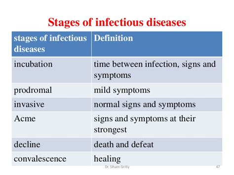 general stages of bacterial infection picture 15