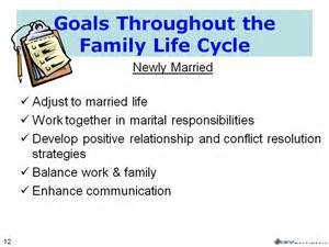 aging family life cycle pictures picture 21
