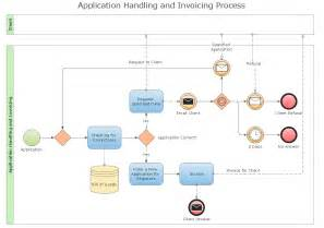 processing applications as a home based business picture 3