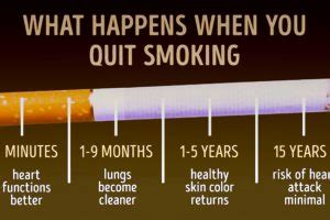 what happens to your throat when you quit smoking picture 9