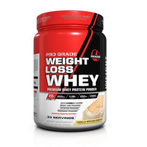 whey and weight loss picture 5