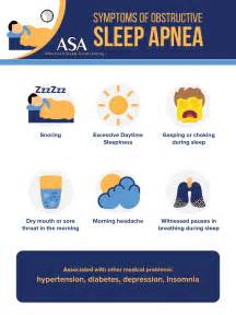information on sleep apnea picture 15
